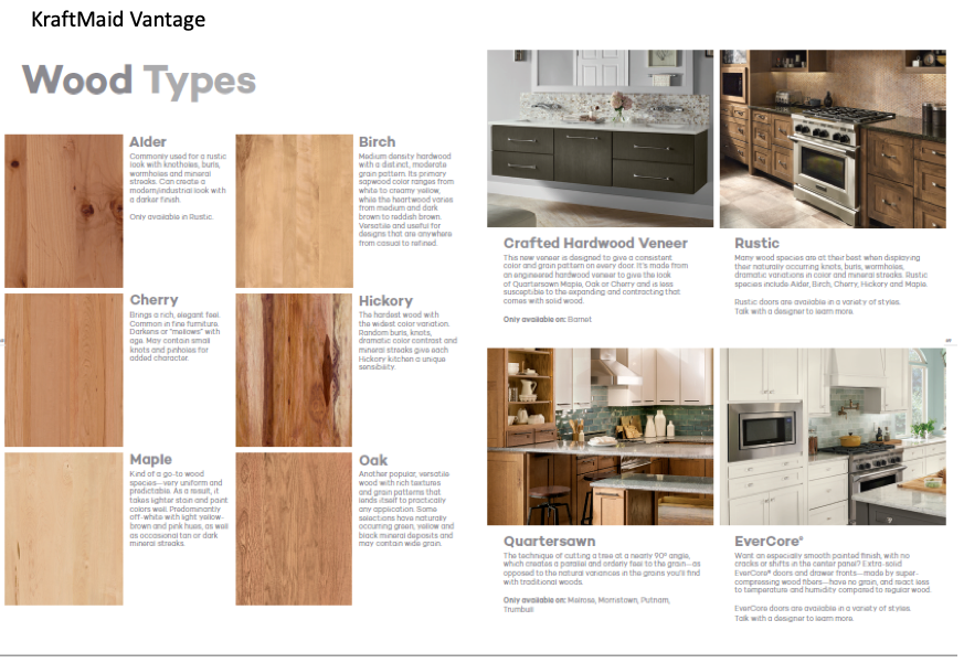 Kraftmaid Cabinetry Products Of Direct Renovations Kitchen And Bathroom Cabinets